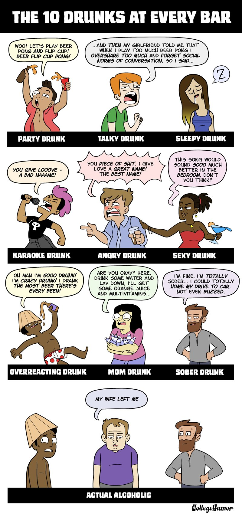 Types of Drunks in Every Bar